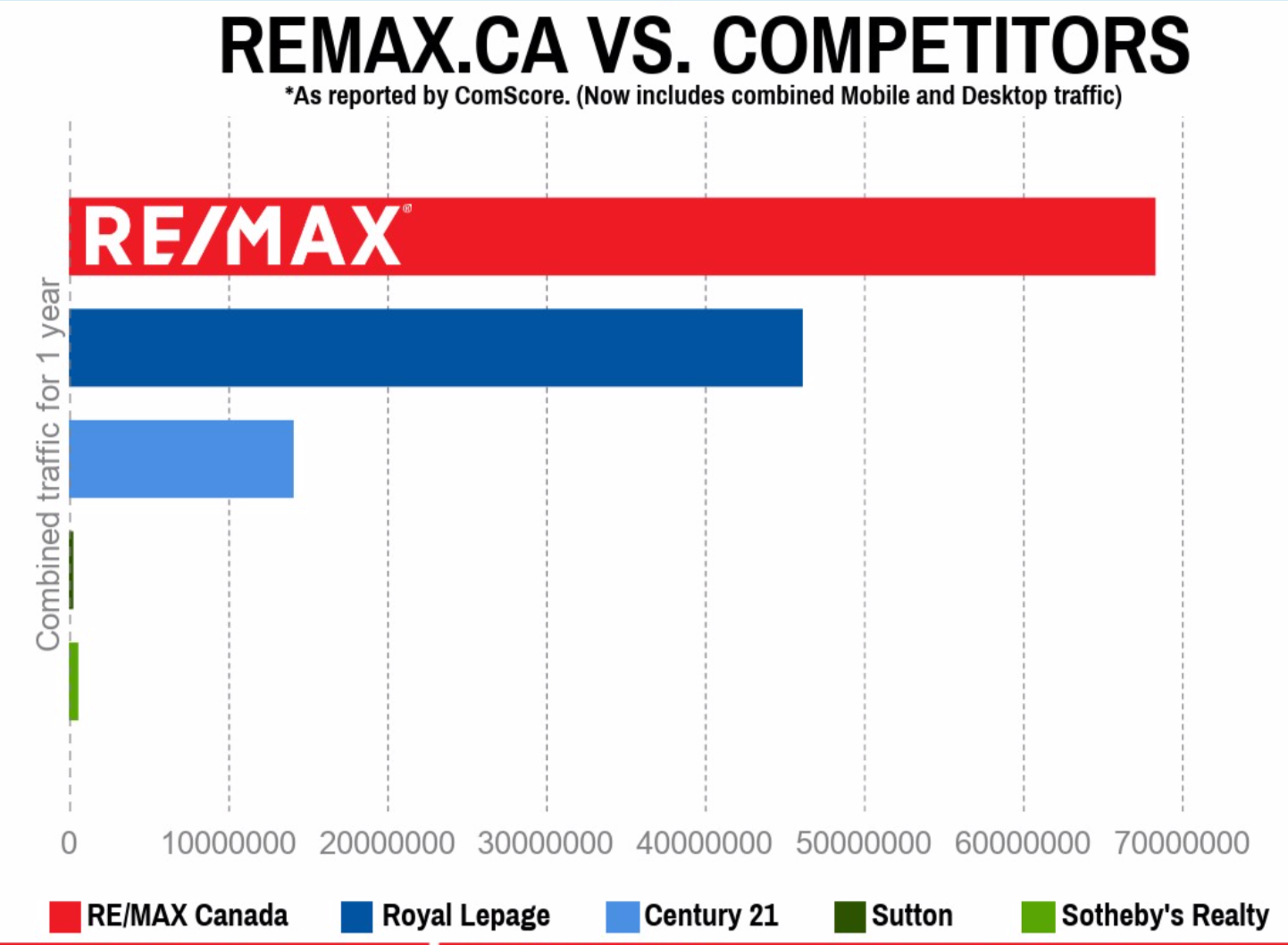 Selling Your home in Whistler - Bob Cameron RE/MAX Whistler